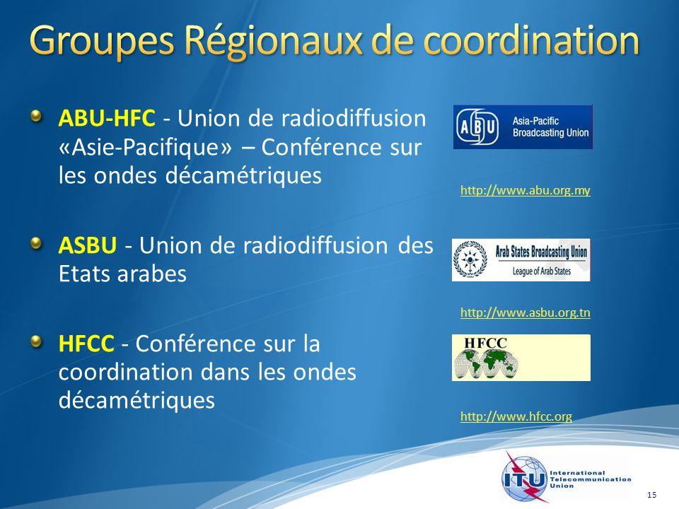 http://www.abu.org.my http://www.asbu.org.tn http://www.hfcc.org ABU-HFC - Union de radiodiffusion «Asie-Pacifique» – Conférence sur les ondes décamétriques ASBU - Union de radiodiffusion des Etats arabes HFCC - Conférence sur la coordination dans les ondes décamétriques 15