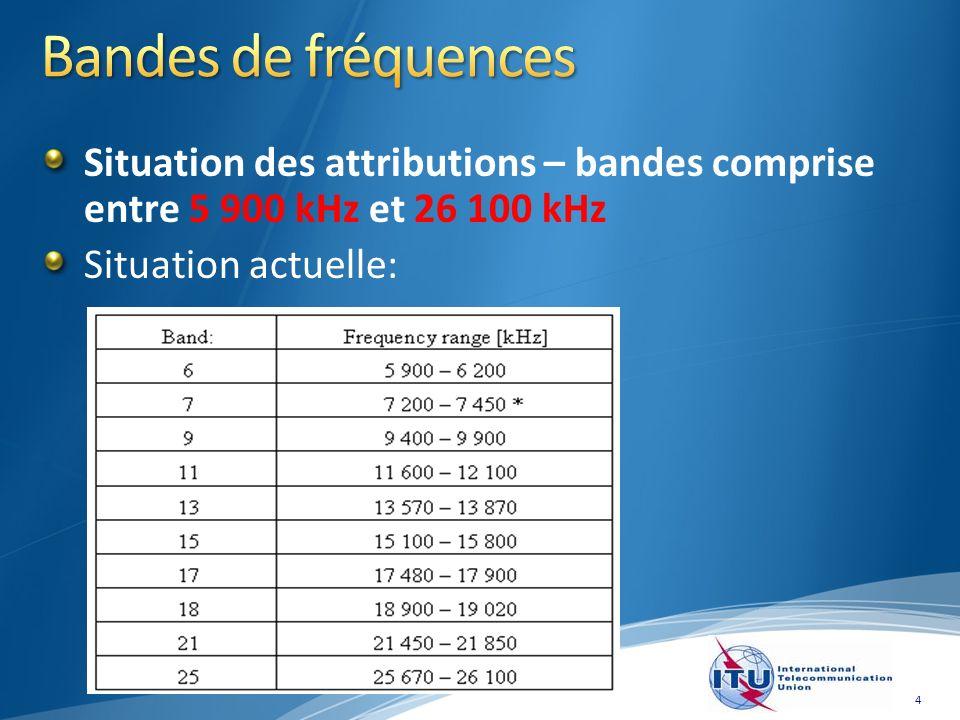 5 Coordination entre les administrations: Bilatéral et multilatéral.