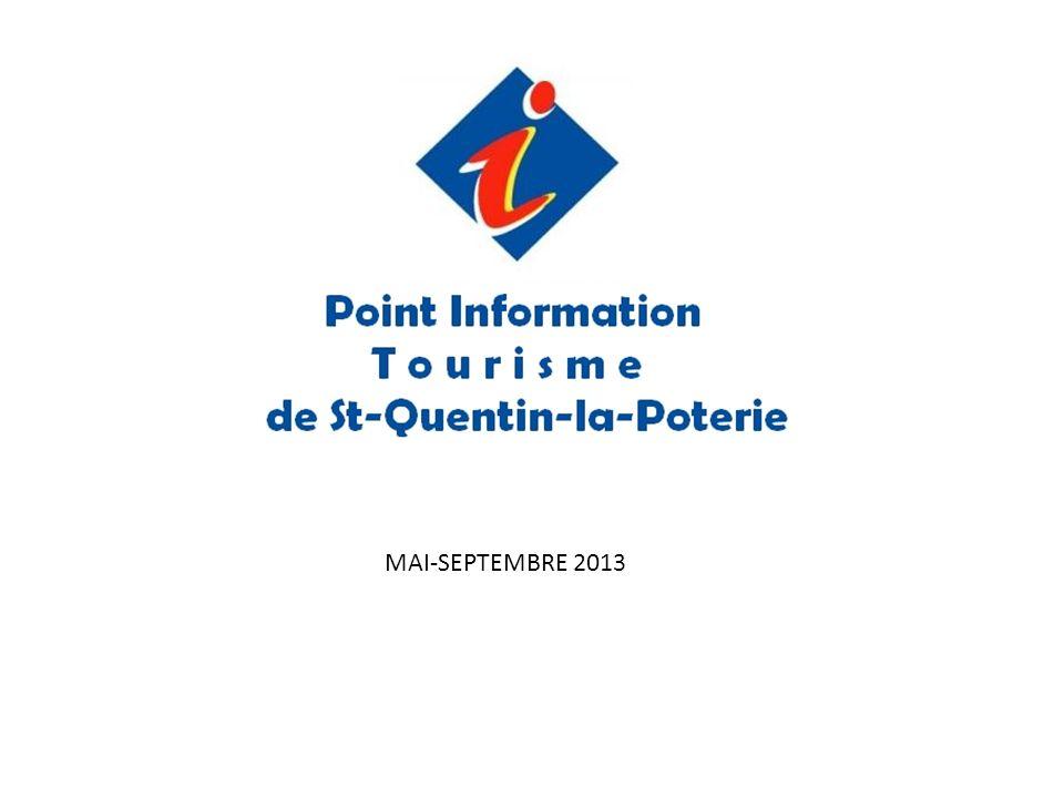 saison 2013 MAI-SEPTEMBRE 2013
