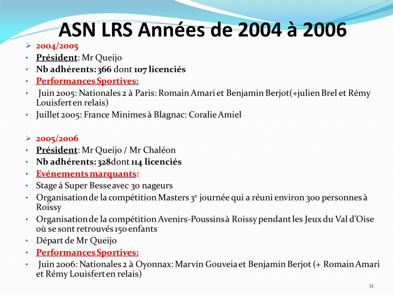 ASN LRS Années de 2004 à 2006 2004/2005 Président: Mr Queijo Nb adhérents: 366 dont 107 licenciés Performances Sportives: Juin 2005: Nationales 2 à Pa