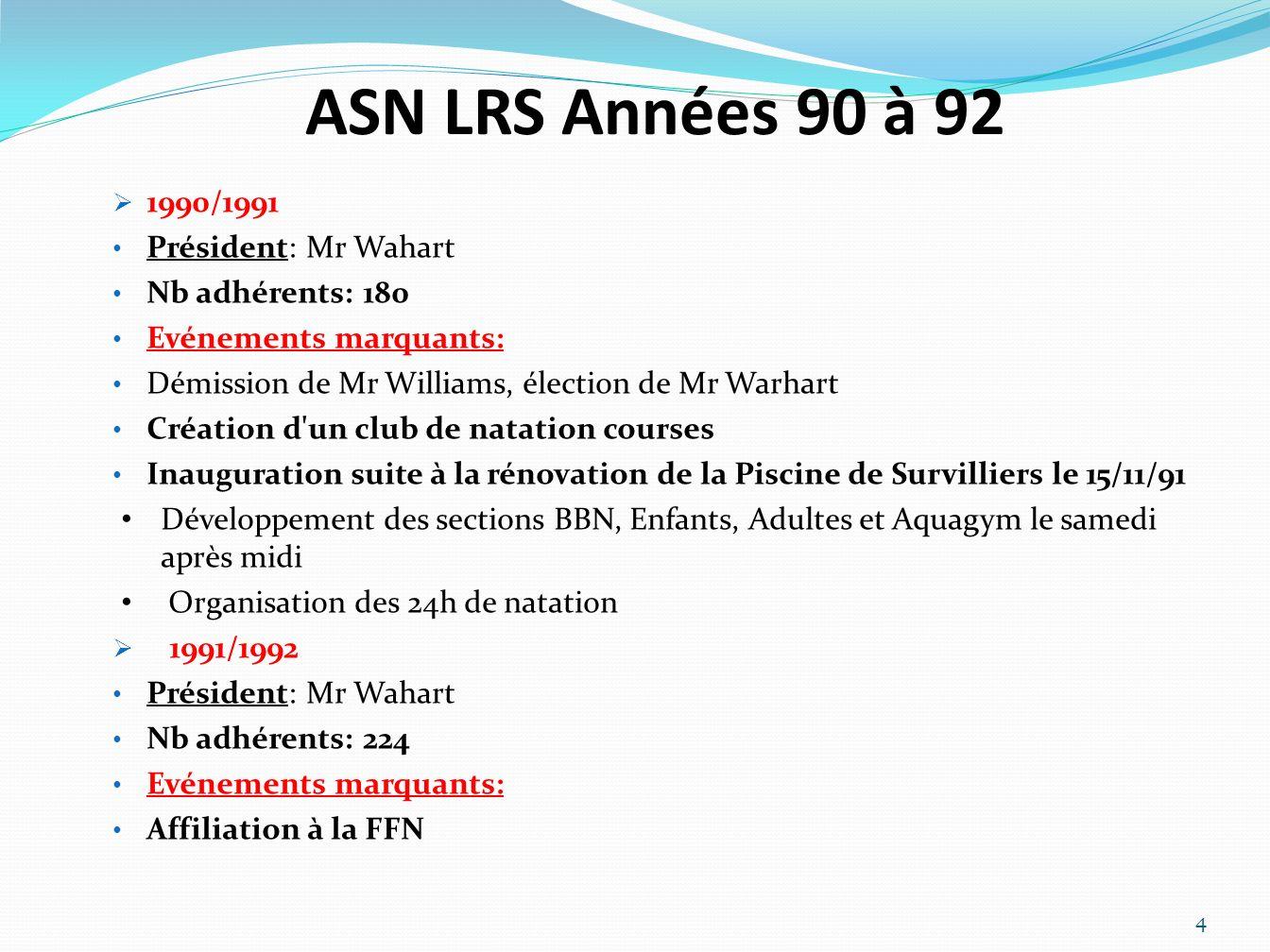 ASN LRS Années 90 à 92 1990/1991 Président: Mr Wahart Nb adhérents: 180 Evénements marquants: Démission de Mr Williams, élection de Mr Warhart Créatio