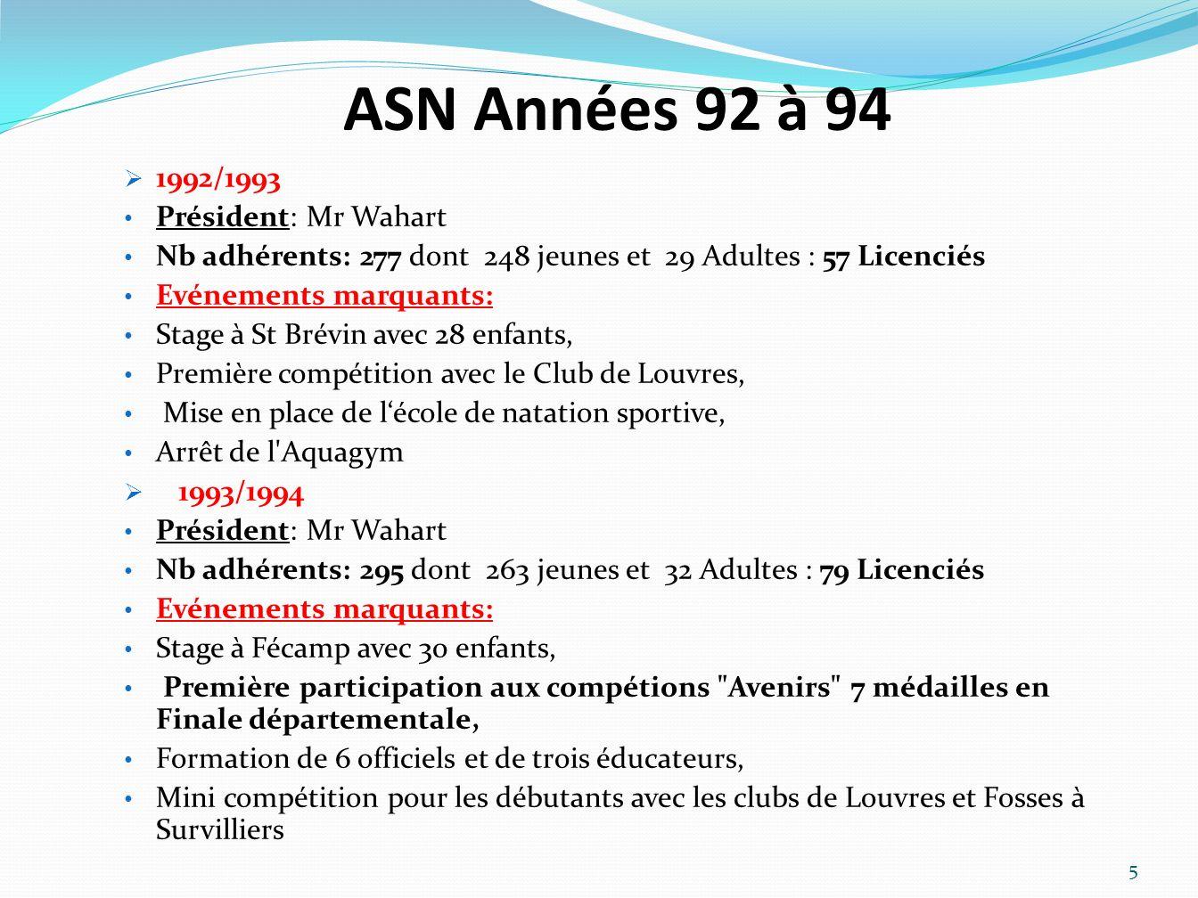 ASN Années 92 à 94 1992/1993 Président: Mr Wahart Nb adhérents: 277 dont 248 jeunes et 29 Adultes : 57 Licenciés Evénements marquants: Stage à St Brév