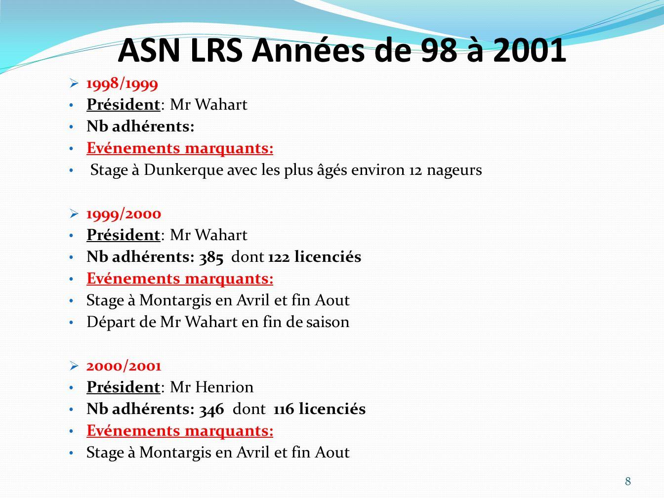 ASN LRS Années de 98 à 2001 1998/1999 Président: Mr Wahart Nb adhérents: Evénements marquants: Stage à Dunkerque avec les plus âgés environ 12 nageurs 1999/2000 Président: Mr Wahart Nb adhérents: 385 dont 122 licenciés Evénements marquants: Stage à Montargis en Avril et fin Aout Départ de Mr Wahart en fin de saison 2000/2001 Président: Mr Henrion Nb adhérents: 346 dont 116 licenciés Evénements marquants: Stage à Montargis en Avril et fin Aout 8