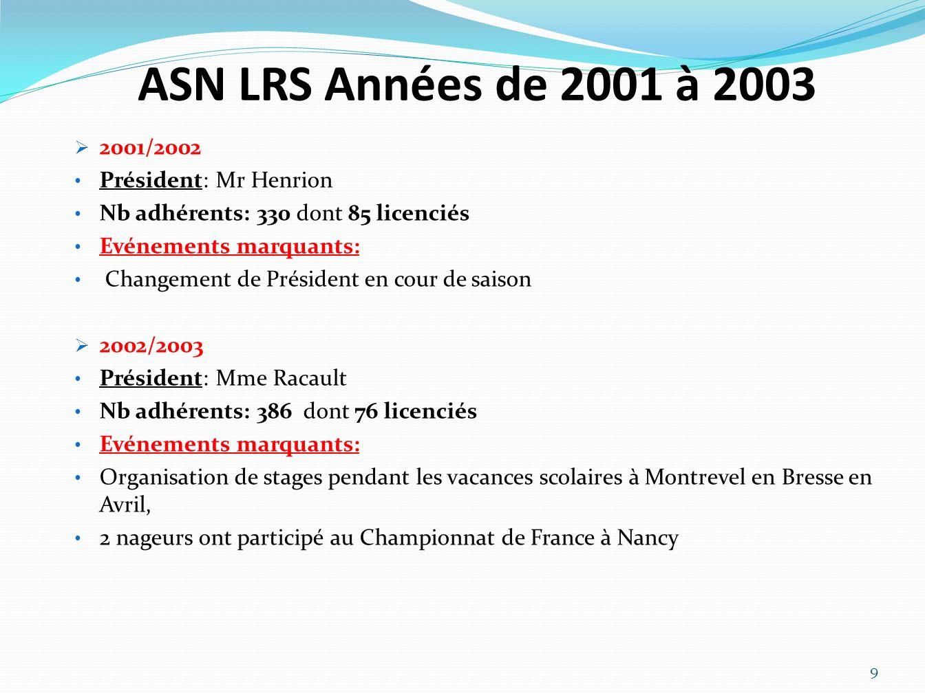 ASN LRS Années de 2001 à 2003 2001/2002 Président: Mr Henrion Nb adhérents: 330 dont 85 licenciés Evénements marquants: Changement de Président en cour de saison 2002/2003 Président: Mme Racault Nb adhérents: 386 dont 76 licenciés Evénements marquants: Organisation de stages pendant les vacances scolaires à Montrevel en Bresse en Avril, 2 nageurs ont participé au Championnat de France à Nancy 9