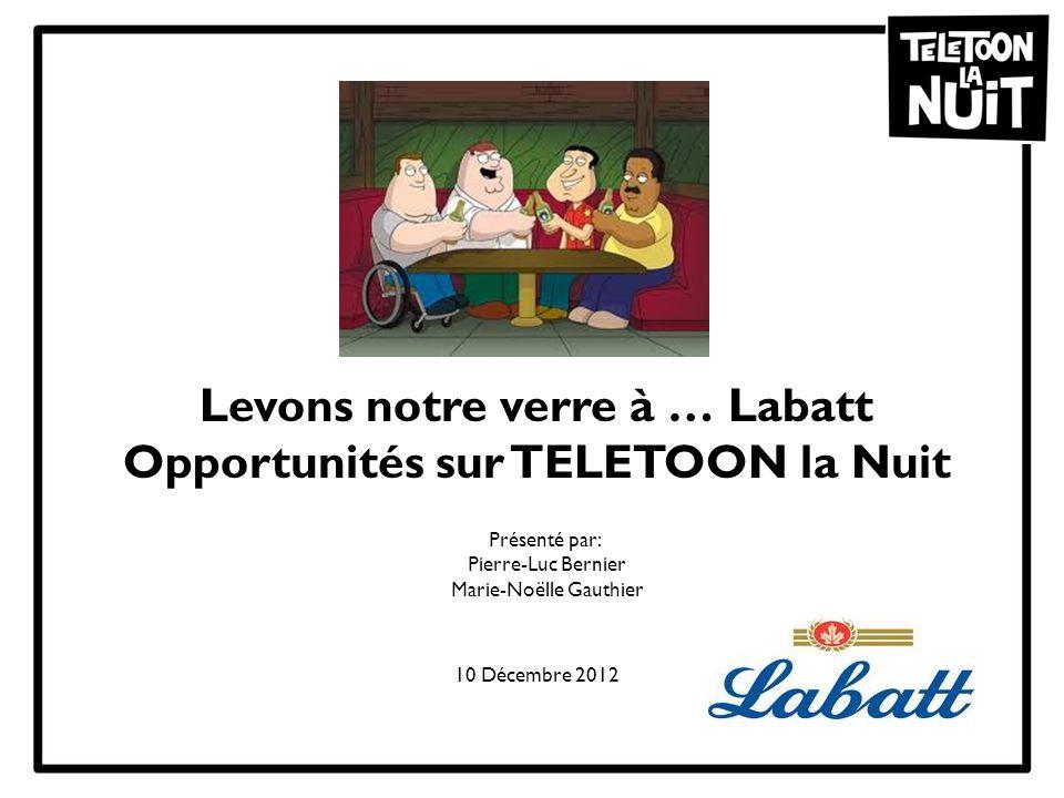 Levons notre verre à … Labatt Opportunités sur TELETOON la Nuit 10 Décembre 2012 Présenté par: Pierre-Luc Bernier Marie-Noëlle Gauthier