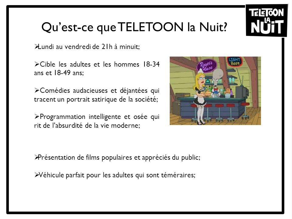 TELETOON la Nuit a une programmation amusante et déjantée contenant des séries animées et des films à succès.