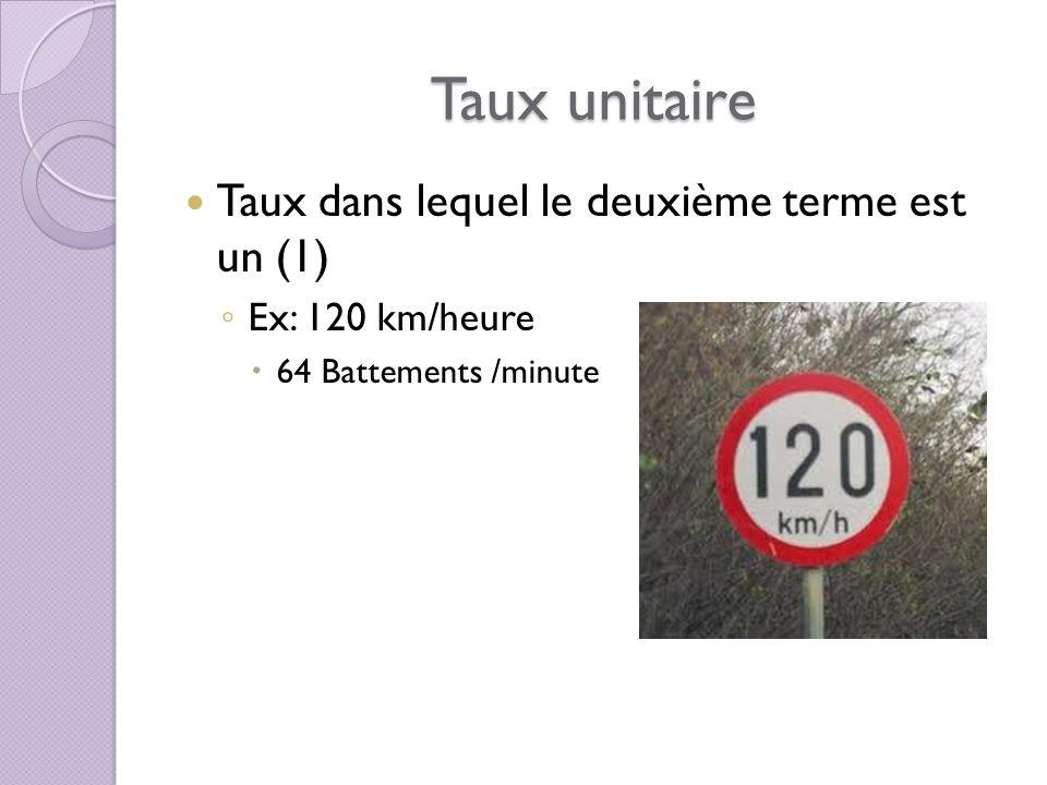 Taux unitaire Taux dans lequel le deuxième terme est un (1) Ex: 120 km/heure 64 Battements /minute