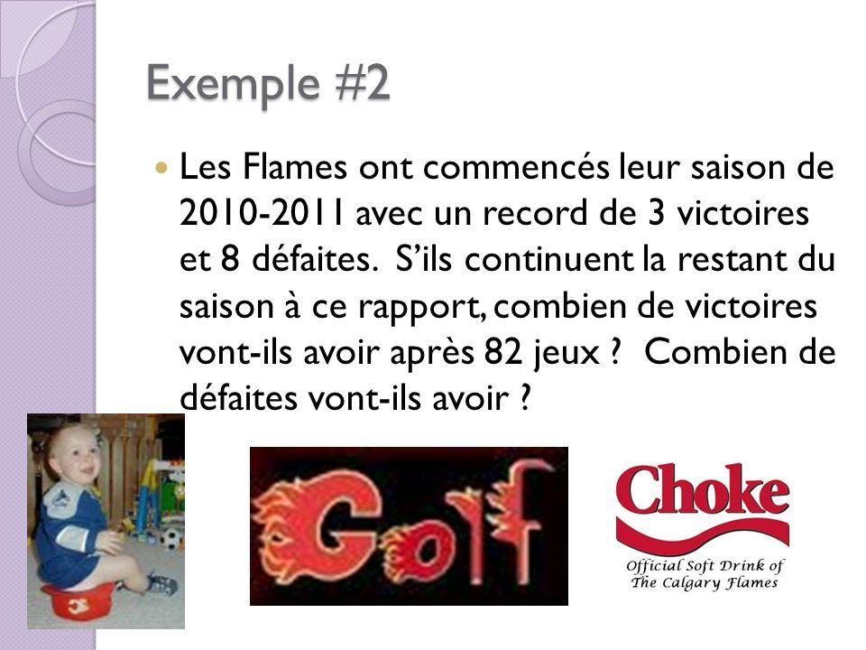Exemple #2 Les Flames ont commencés leur saison de 2010-2011 avec un record de 3 victoires et 8 défaites.