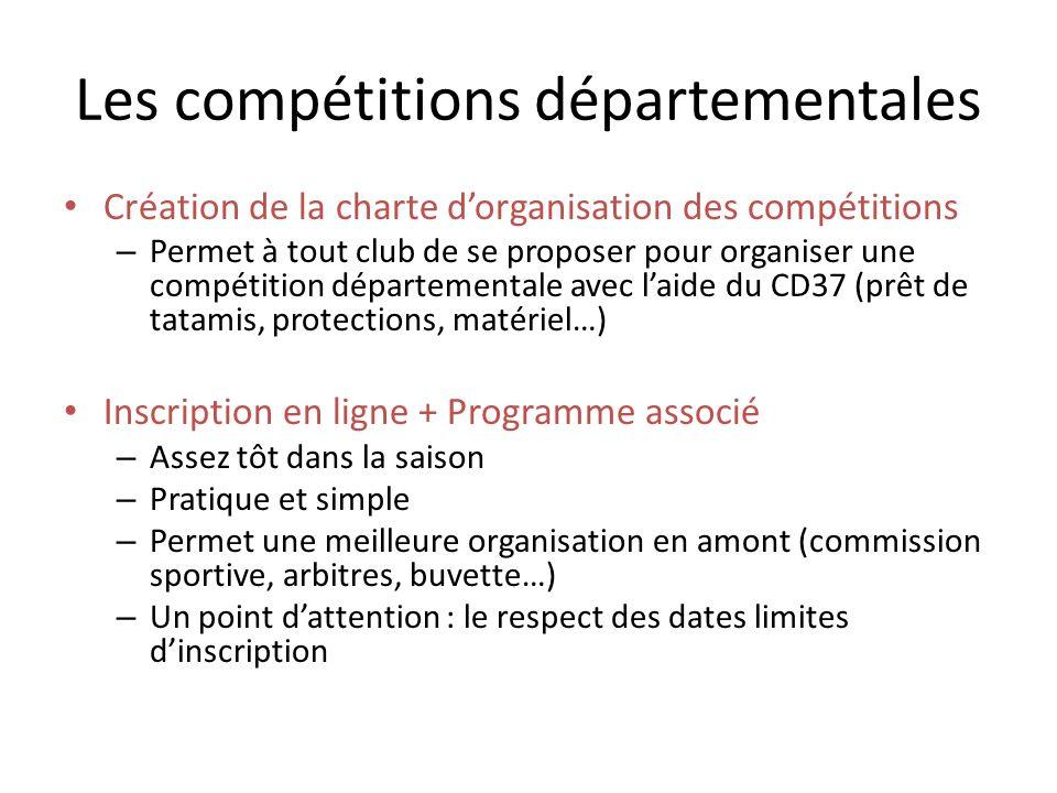 Création de la charte dorganisation des compétitions – Permet à tout club de se proposer pour organiser une compétition départementale avec laide du C