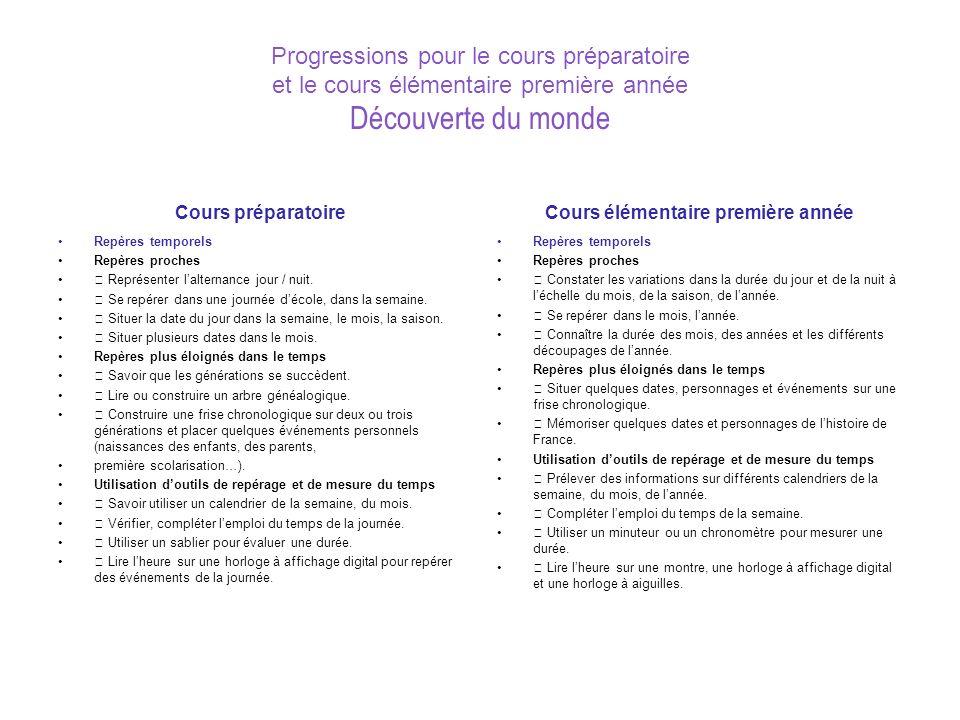 Progressions pour le cours préparatoire et le cours élémentaire première année Découverte du monde Cours préparatoire Repères temporels Repères proche