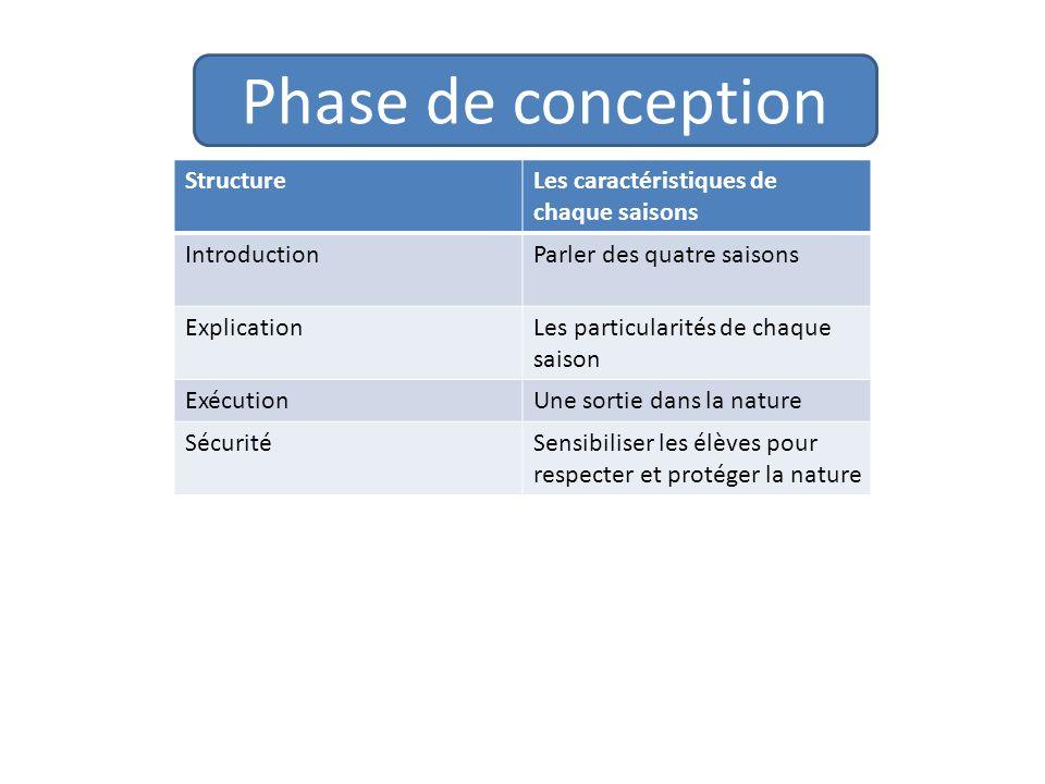 Phase de conception StructureLes caractéristiques de chaque saisons IntroductionParler des quatre saisons ExplicationLes particularités de chaque saison ExécutionUne sortie dans la nature SécuritéSensibiliser les élèves pour respecter et protéger la nature