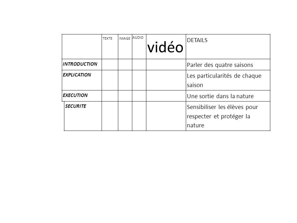 TEXTEIMAGE AUDIO vidéo DETAILS INTRODUCTION Parler des quatre saisons EXPLICATION Les particularités de chaque saison EXECUTION Une sortie dans la nature SECURITE Sensibiliser les élèves pour respecter et protéger la nature
