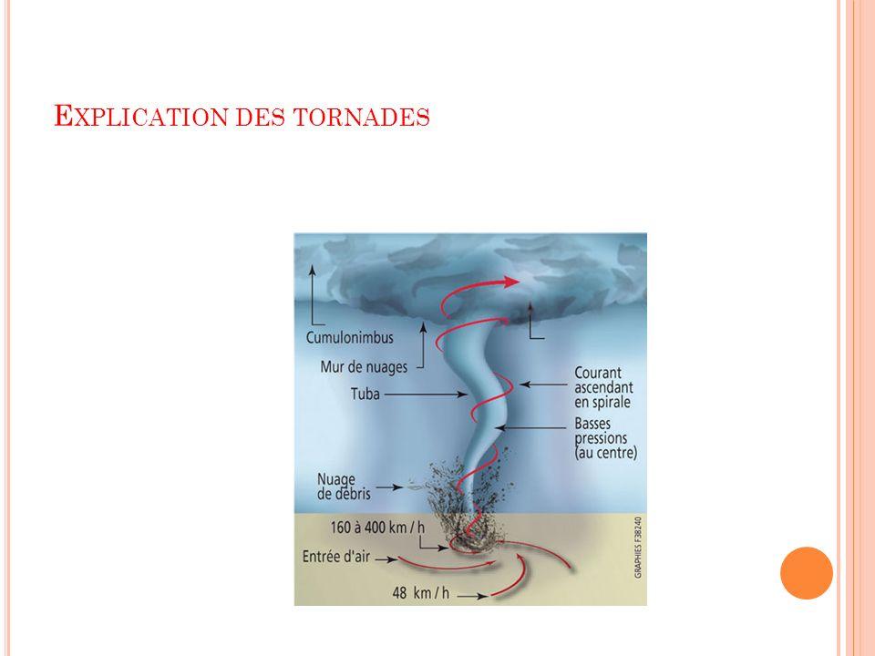 E XPLICATION DES TORNADES