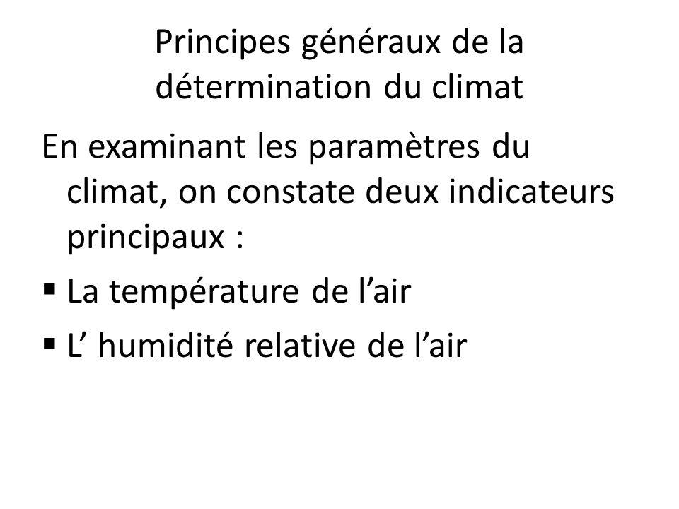 Principes généraux de la détermination du climat En examinant les paramètres du climat, on constate deux indicateurs principaux : La température de la