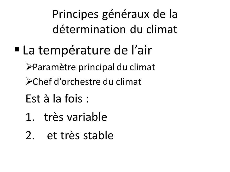 Principes généraux de la détermination du climat La température de lair Paramètre principal du climat Chef dorchestre du climat Est à la fois : 1.très