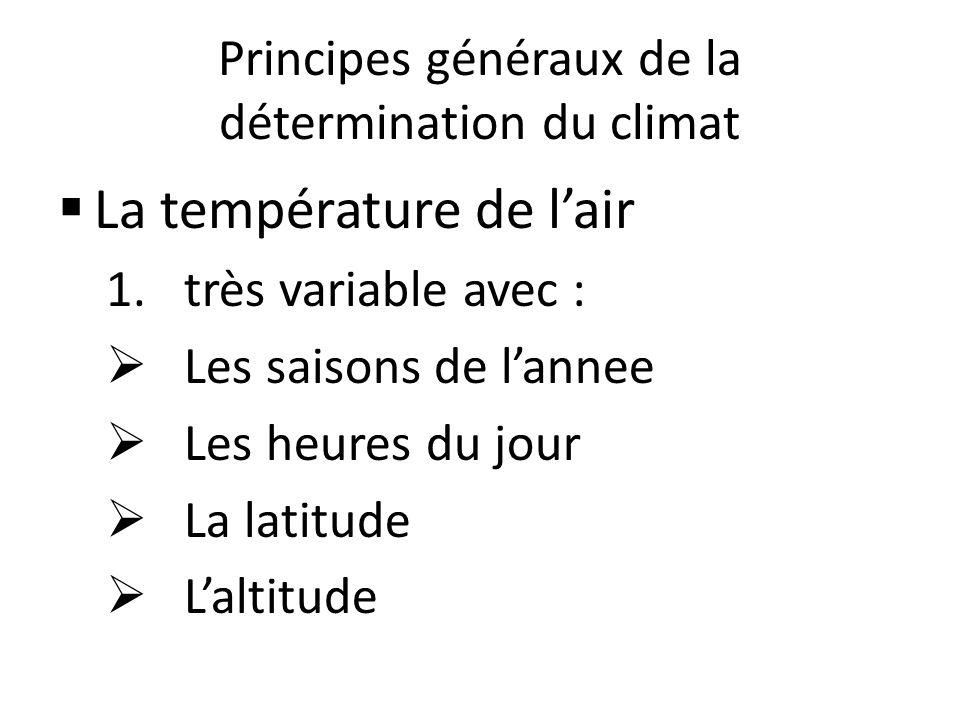Principes généraux de la détermination du climat La température de lair 1.très variable avec : Les saisons de lannee Les heures du jour La latitude La