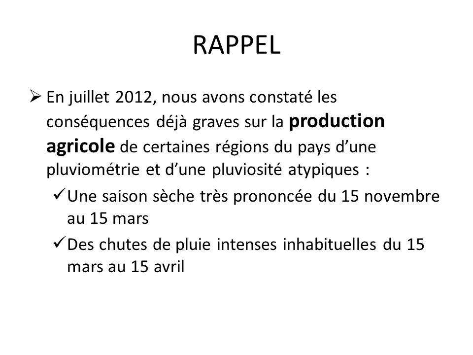 RAPPEL En juillet 2012, nous avons constaté les conséquences déjà graves sur la production agricole de certaines régions du pays dune pluviométrie et