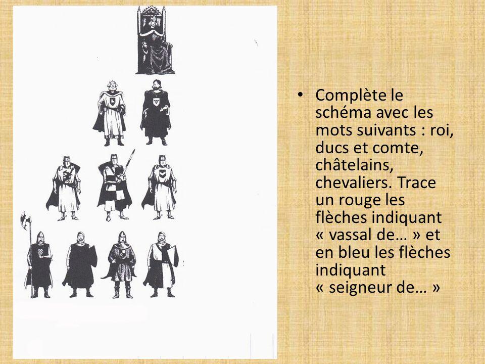 Complète le schéma avec les mots suivants : roi, ducs et comte, châtelains, chevaliers. Trace un rouge les flèches indiquant « vassal de… » et en bleu