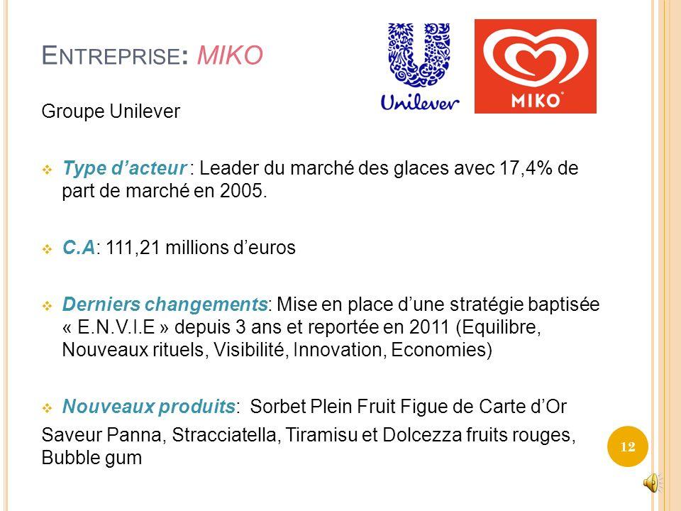 Entreprises Miko 11