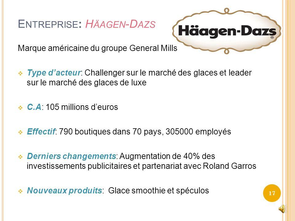 Entreprises Häagen-Dazs 16