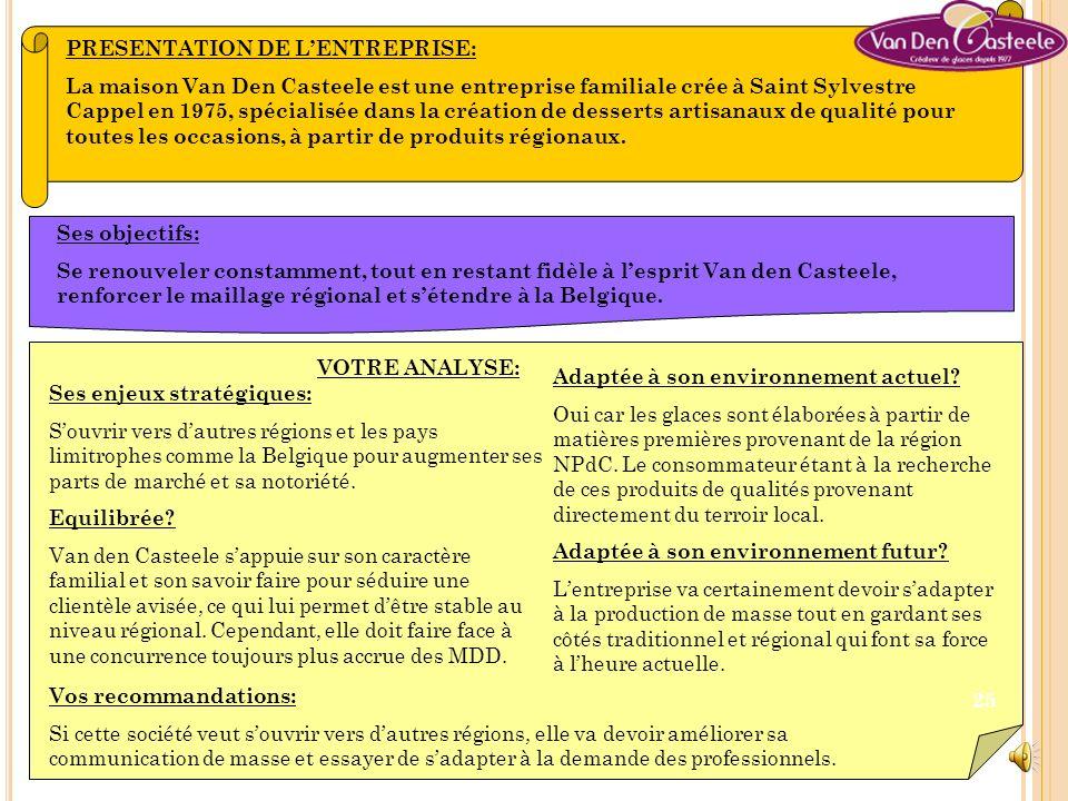 ENTREPRISE STRATEGIE DE CROISSANCE (locale, nationale, internationale/ spécialisée, diversifiée) STRATEGIE SUIVIE Gamme, produits, portefeuilles, circ