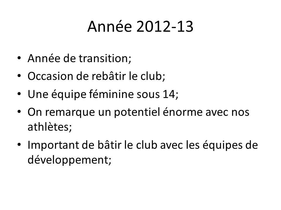 Année 2012-13 Année de transition; Occasion de rebâtir le club; Une équipe féminine sous 14; On remarque un potentiel énorme avec nos athlètes; Important de bâtir le club avec les équipes de développement;