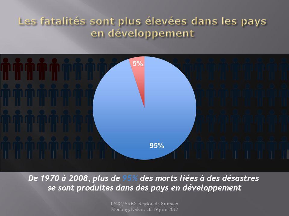 De 1970 à 2008, plus de 95% des morts liées à des désastres se sont produites dans des pays en développement IPCC/SREX Regional Outreach Meeting, Daka