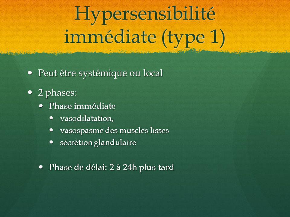 Hypersensibilité immédiate (type 1) Peut être systémique ou local Peut être systémique ou local 2 phases: 2 phases: Phase immédiate Phase immédiate va