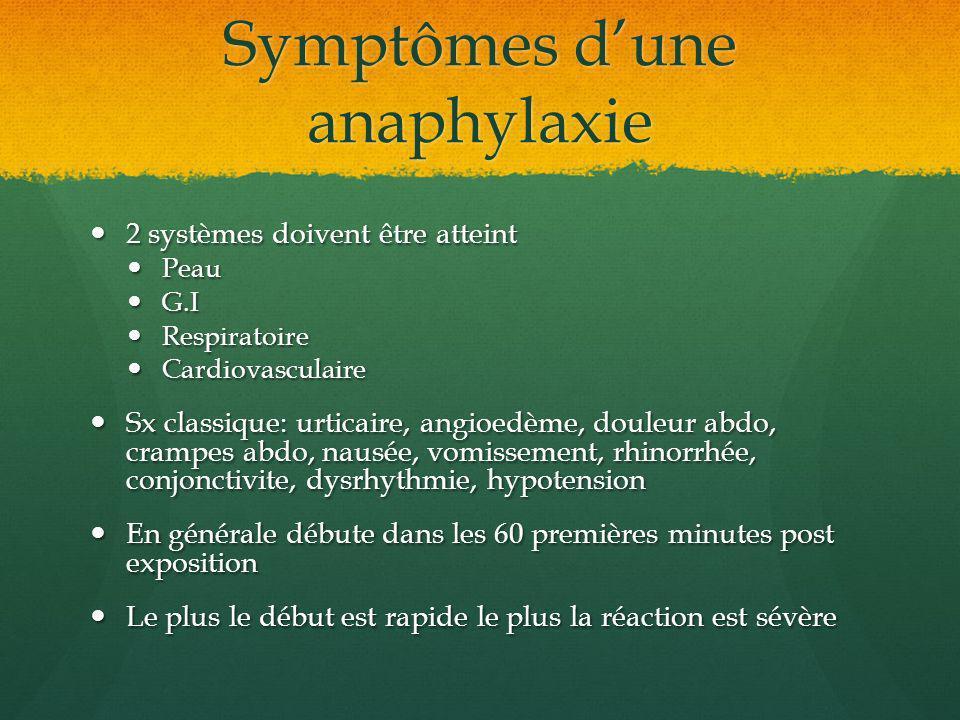 Symptômes dune anaphylaxie 2 systèmes doivent être atteint 2 systèmes doivent être atteint Peau Peau G.I G.I Respiratoire Respiratoire Cardiovasculair