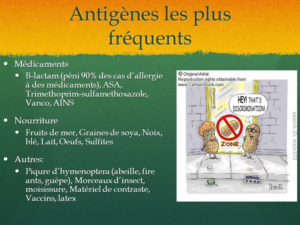 Antigènes les plus fréquents Médicaments Médicaments B-lactam (péni 90% des cas dallergie à des médicaments), ASA, Trimethoprim-sulfamethoxazole, Vanc