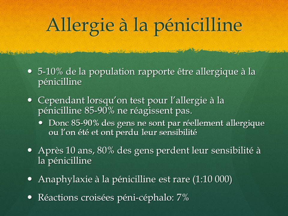 Allergie à la pénicilline 5-10% de la population rapporte être allergique à la pénicilline 5-10% de la population rapporte être allergique à la pénici
