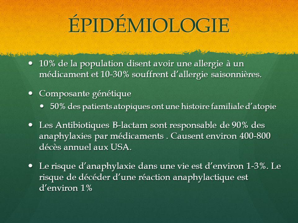 ÉPIDÉMIOLOGIE 10% de la population disent avoir une allergie à un médicament et 10-30% souffrent dallergie saisonnières. 10% de la population disent a