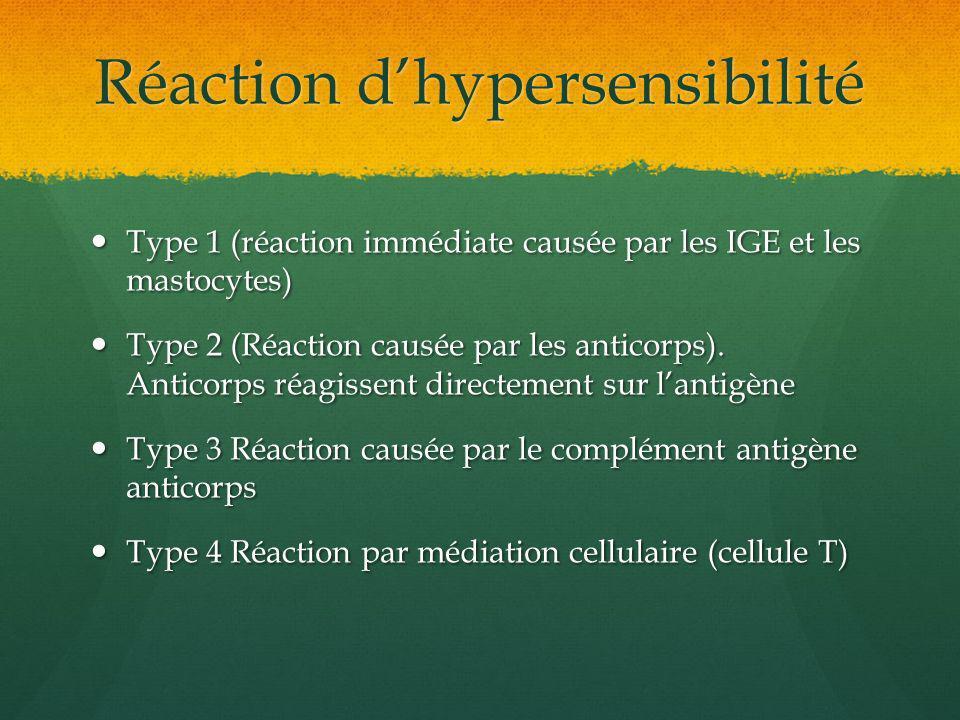 Réaction dhypersensibilité Type 1 (réaction immédiate causée par les IGE et les mastocytes) Type 1 (réaction immédiate causée par les IGE et les masto