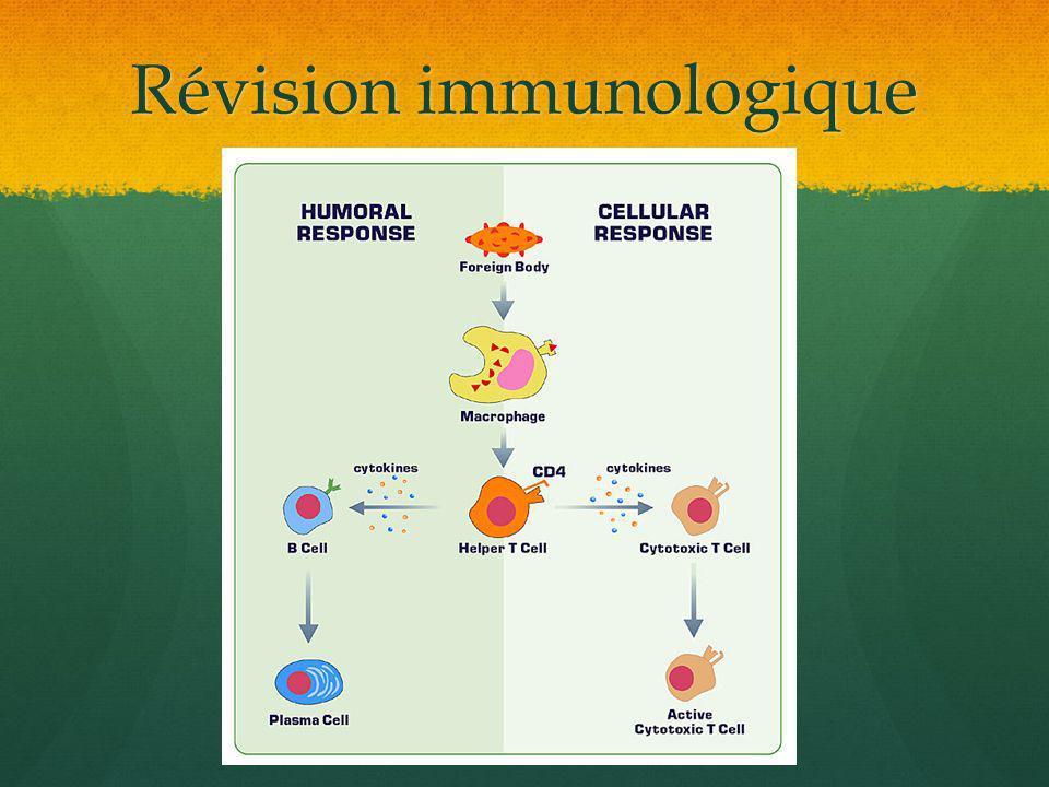 Révision immunologique