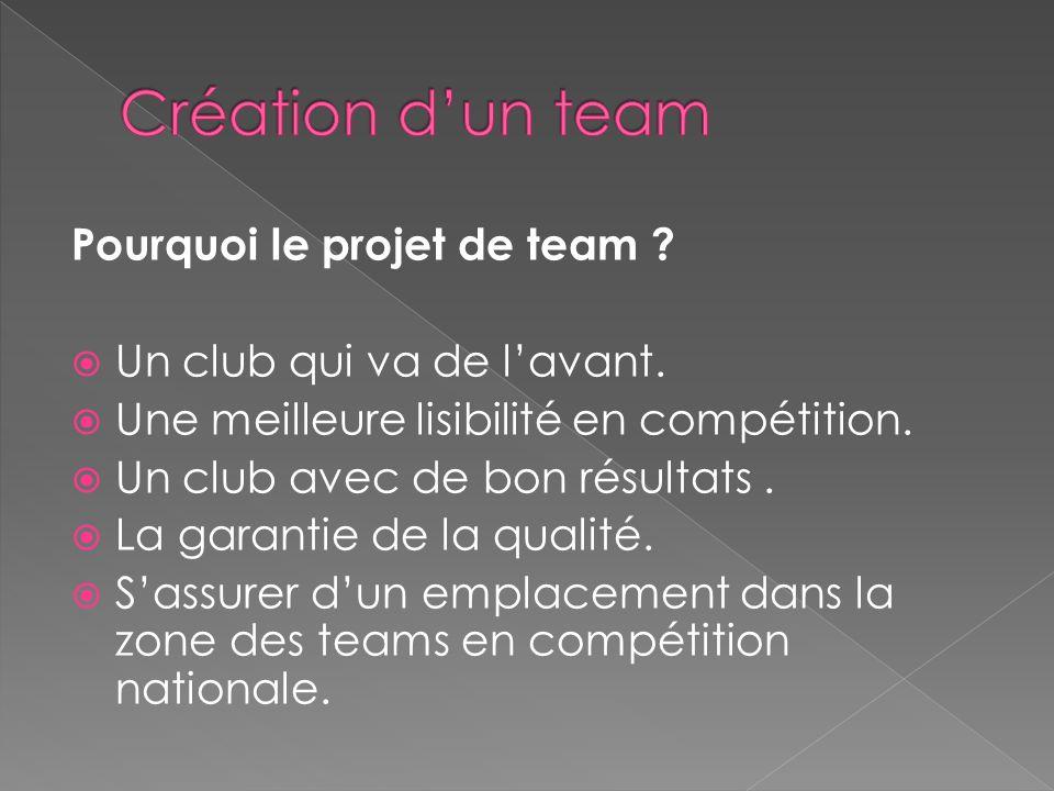 Pourquoi le projet de team ? Un club qui va de lavant. Une meilleure lisibilité en compétition. Un club avec de bon résultats. La garantie de la quali