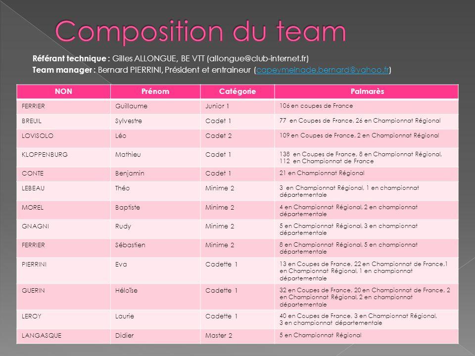 Référant technique : Gilles ALLONGUE, BE VTT (allongue@club-internet.fr) Team manager : Bernard PIERRINI, Président et entraineur (capeymeinade.bernar