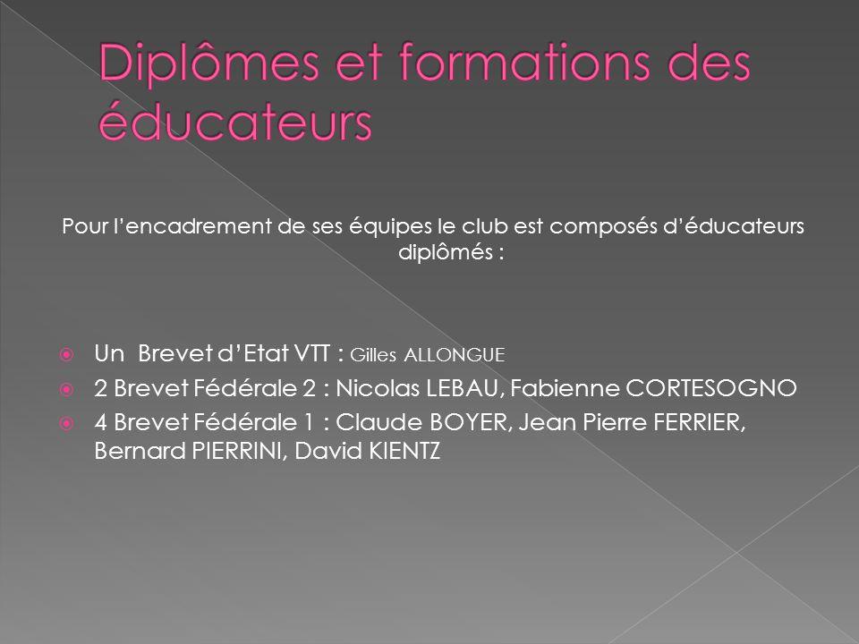 Publics : La commune de PEYMEINADE http://www.peymeinade.fr/ Le Conseil Général http://www.cg06.fr/ Privés : Cycle NTC http://www.cyclesntc.com/ Concept aromatique http://www.concept-aromatique.fr/ Alliance Mailloux 08 99 78 62 50 Fiscali conseil http://www.fiscaliconseil.fr/ Boyer Décor Elec www.boyer-decorelec.com Cannes Electric auto 04 93 48 84 86 CEF matériel électrique grasse@cef-fr.com Peinture couleur du temps 04 93 66 43 94 Maison de la Presse 04 93 66 11 65 Plomberie Morel http://www.morelfranck.com/ Terrassement T2G http://www.t2g.fr/