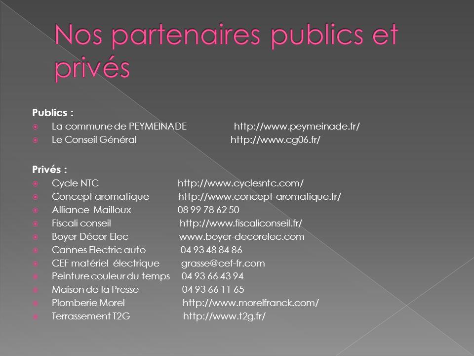 Publics : La commune de PEYMEINADE http://www.peymeinade.fr/ Le Conseil Général http://www.cg06.fr/ Privés : Cycle NTC http://www.cyclesntc.com/ Conce