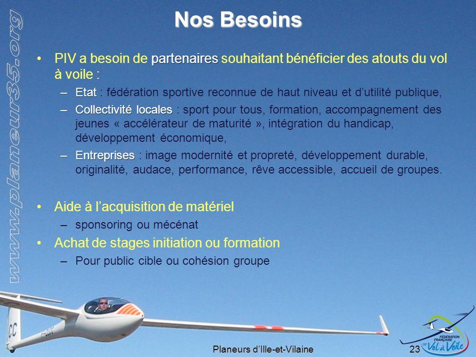 Planeurs dIlle-et-Vilaine 23 Nos Besoins partenairesPIV a besoin de partenaires souhaitant bénéficier des atouts du vol à voile : –Etat –Etat : fédéra