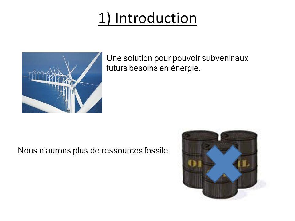 1) Introduction Une solution pour pouvoir subvenir aux futurs besoins en énergie. Nous naurons plus de ressources fossile