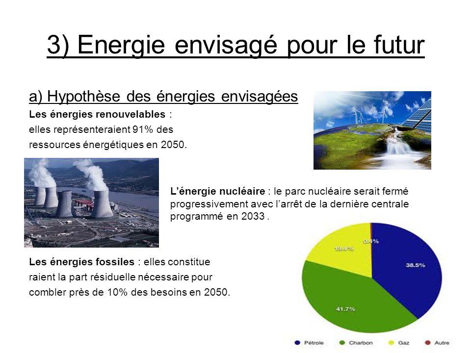 3) Energie envisagé pour le futur a) Hypothèse des énergies envisagées Les énergies renouvelables : elles représenteraient 91% des ressources énergéti