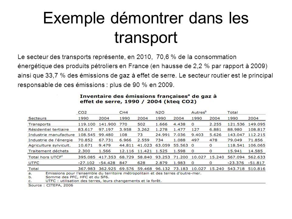 Exemple démontrer dans les transport Le secteur des transports représente, en 2010, 70,6 % de la consommation énergétique des produits pétroliers en F