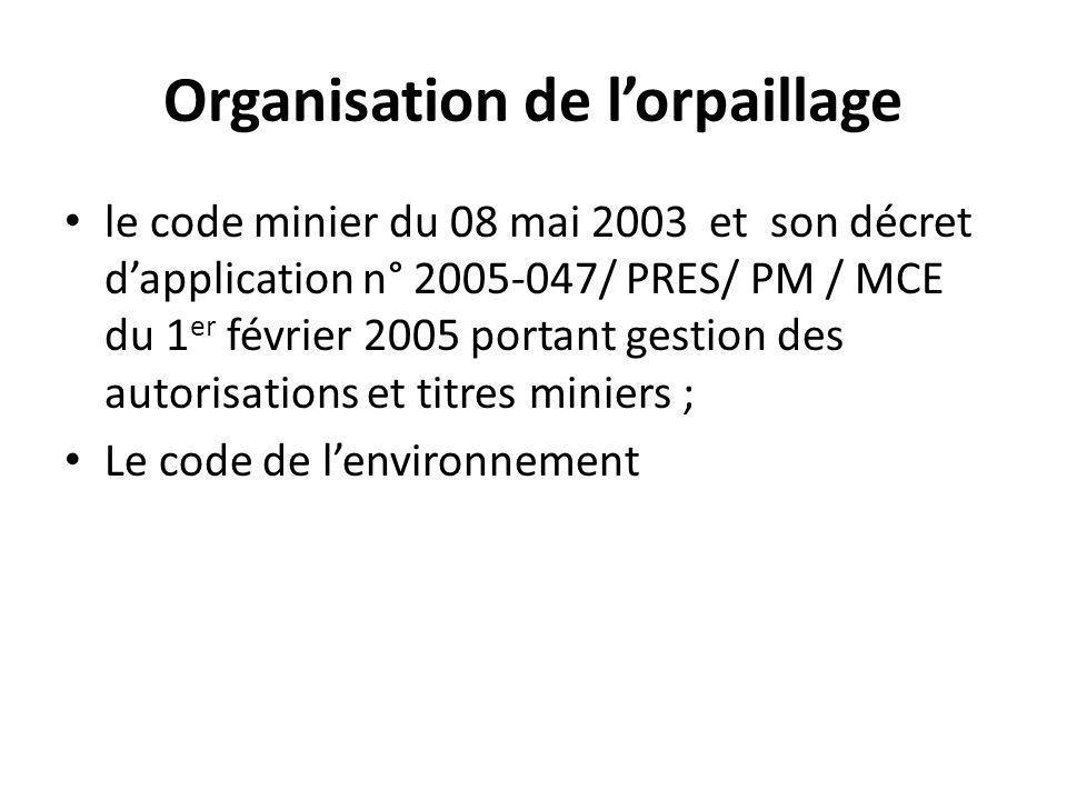 Organisation de lorpaillage le code minier du 08 mai 2003 et son décret dapplication n° 2005-047/ PRES/ PM / MCE du 1 er février 2005 portant gestion
