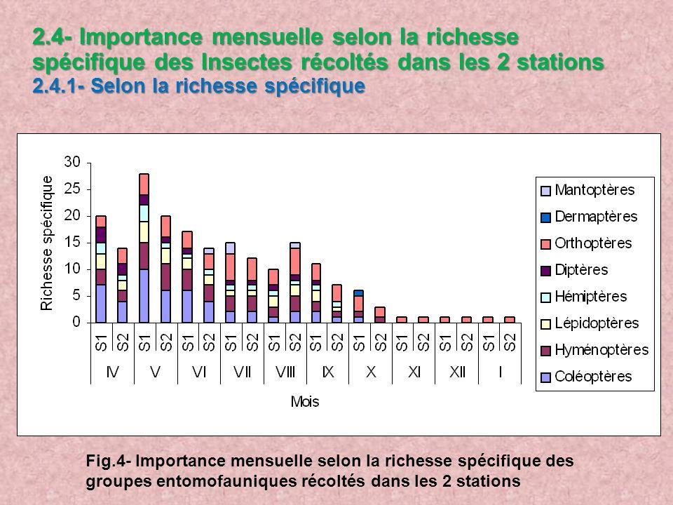 2.4- Importance mensuelle selon la richesse spécifique des Insectes récoltés dans les 2 stations 2.4.1- Selon la richesse spécifique Fig.4- Importance mensuelle selon la richesse spécifique des groupes entomofauniques récoltés dans les 2 stations