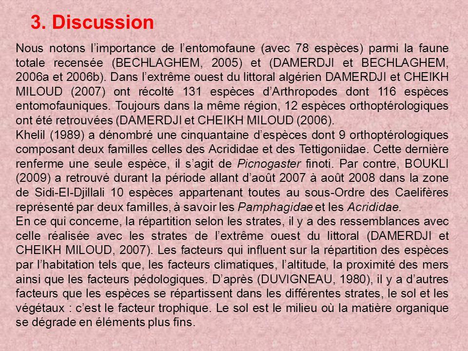 Nous notons limportance de lentomofaune (avec 78 espèces) parmi la faune totale recensée (BECHLAGHEM, 2005) et (DAMERDJI et BECHLAGHEM, 2006a et 2006b).