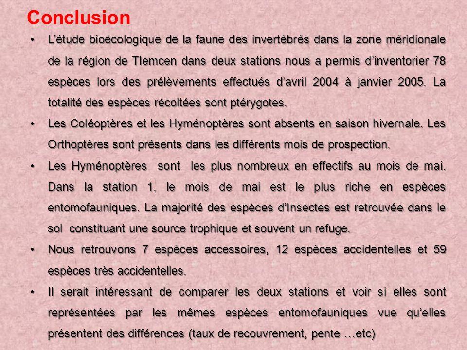 Létude bioécologique de la faune des invertébrés dans la zone méridionale de la région de Tlemcen dans deux stations nous a permis dinventorier 78 espèces lors des prélèvements effectués davril 2004 à janvier 2005.