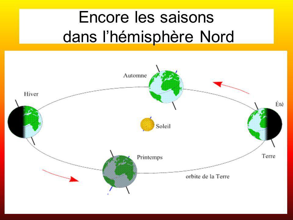 Encore les saisons dans lhémisphère Nord