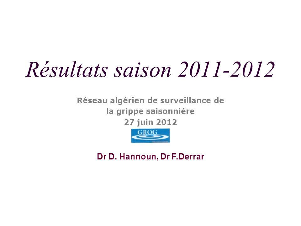 Résultats saison 2011-2012 Réseau algérien de surveillance de la grippe saisonnière 27 juin 2012 Dr D.