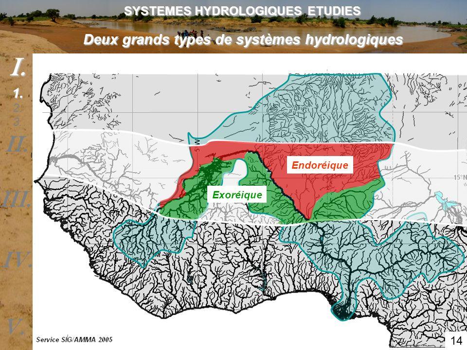 SYSTEMES HYDROLOGIQUES ETUDIES Deux grands types de systèmes hydrologiques 14 IV. V. II. III. I. 1. 2. 3. Exoréique Endoréique
