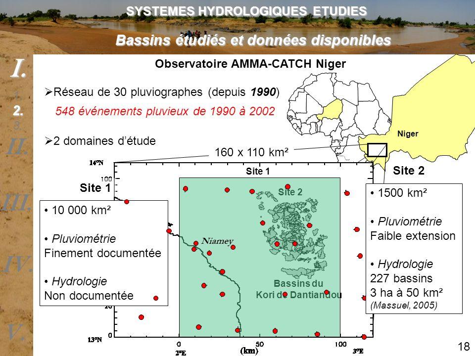 Niger Site 2 Bassins du Kori de Dantiandou Réseau de 30 pluviographes (depuis 1990) 2 domaines détude Site 1 10 000 km² Pluviométrie Finement document